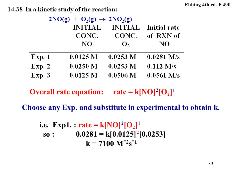 Overall rate equation: rate = k[NO]2[O2]1